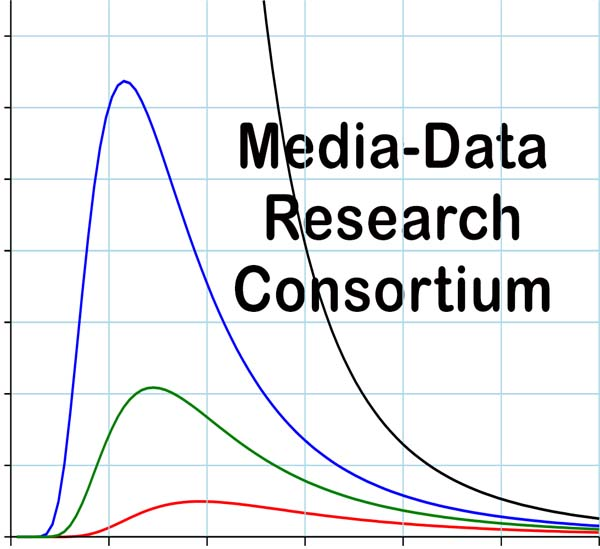 GDELT Blog - Quantifying the COVID-19 public health media narrative through TV & radio news analysis